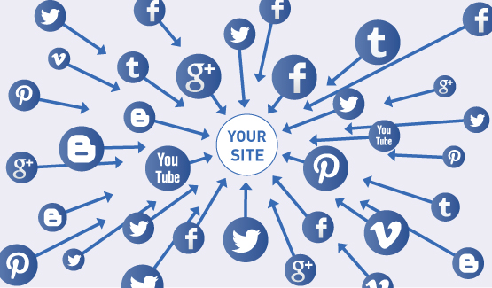 Link Building with Social Media